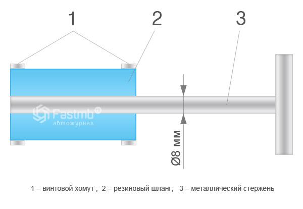Ручной инструмент для притирки клапанов