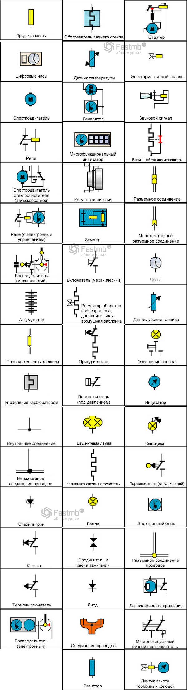 Буквенные обозначения на эл схеме