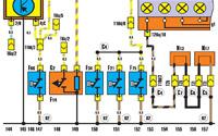 Контрольные лампы охлаждающей жидкости и износа тормозных колодок