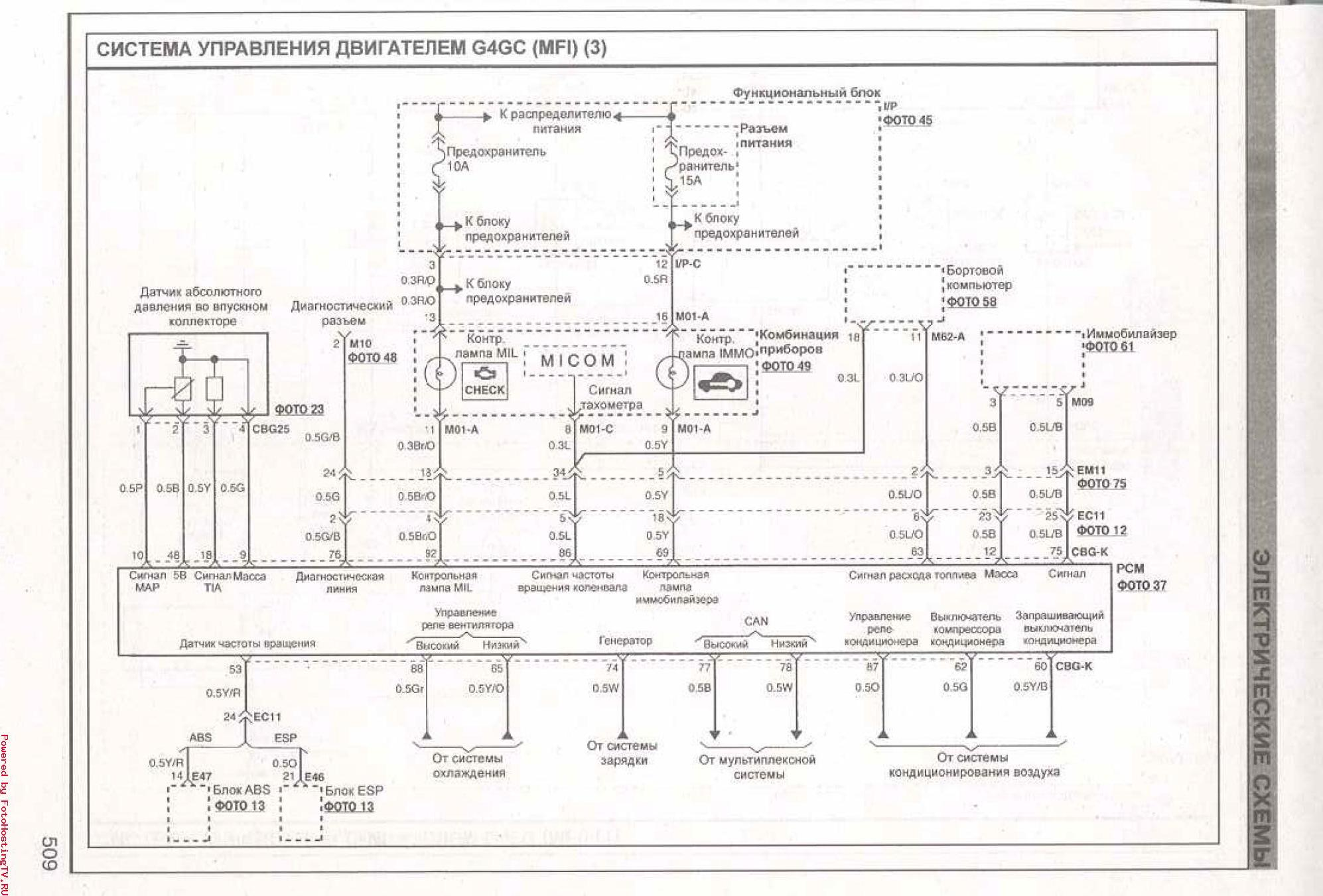 Ceed jd электрические схемы 155