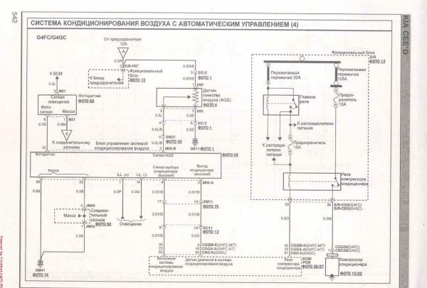 Схема Kia Ceed систем