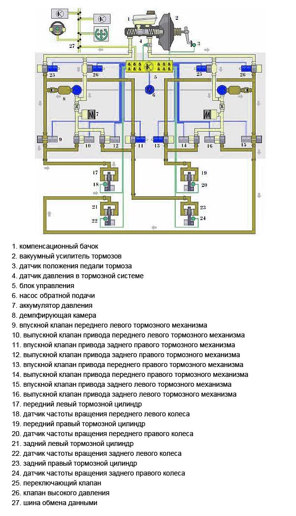 1386163964_shema-sistemy-kursovoy-ustoyc