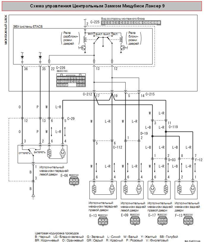 Замка Mitsubishi Lancer 9