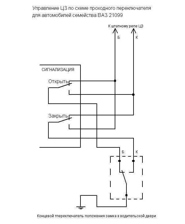 Схема управления ЦЗ ВАЗ 21099