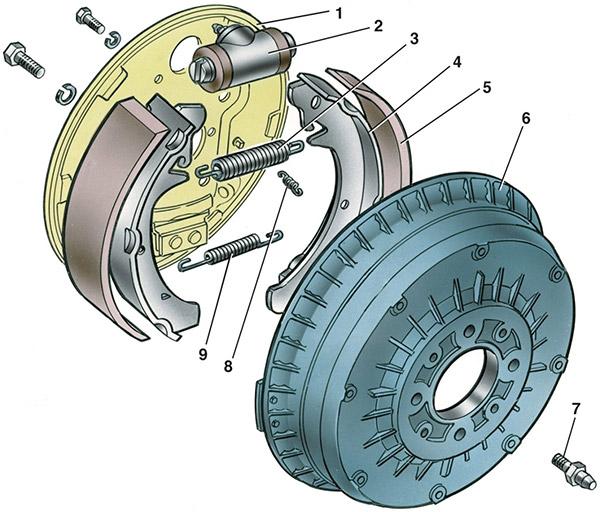 Схема барабанного тормозного