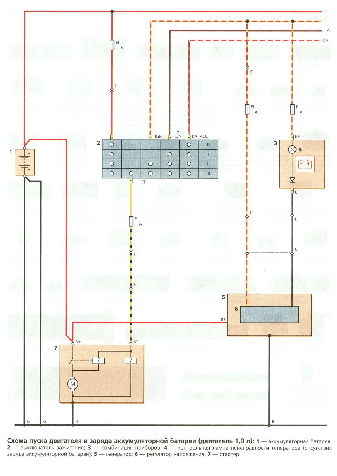 схема системы зажигания дэу нексия