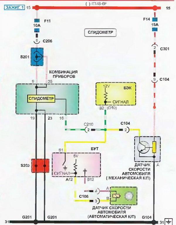 Схема спидометра