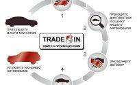 Система Trade-in автомобиля: чем удобна?