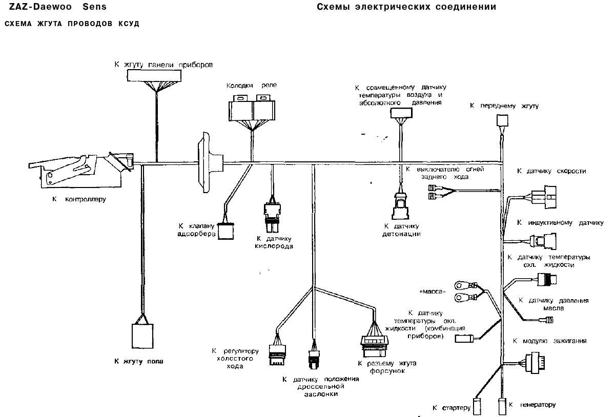 Схема электропроводки заз сенс