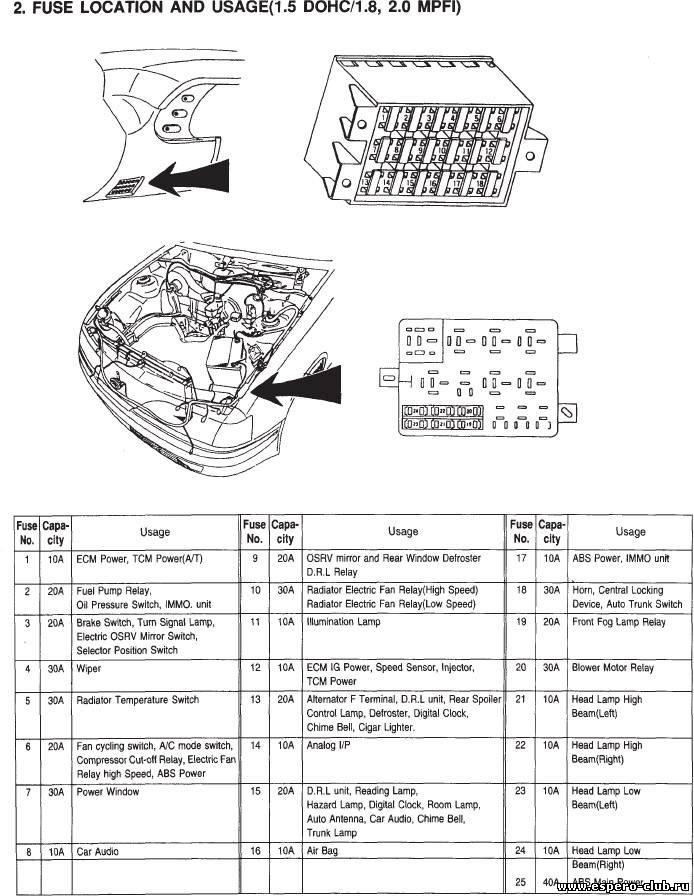 Схема блока плавких