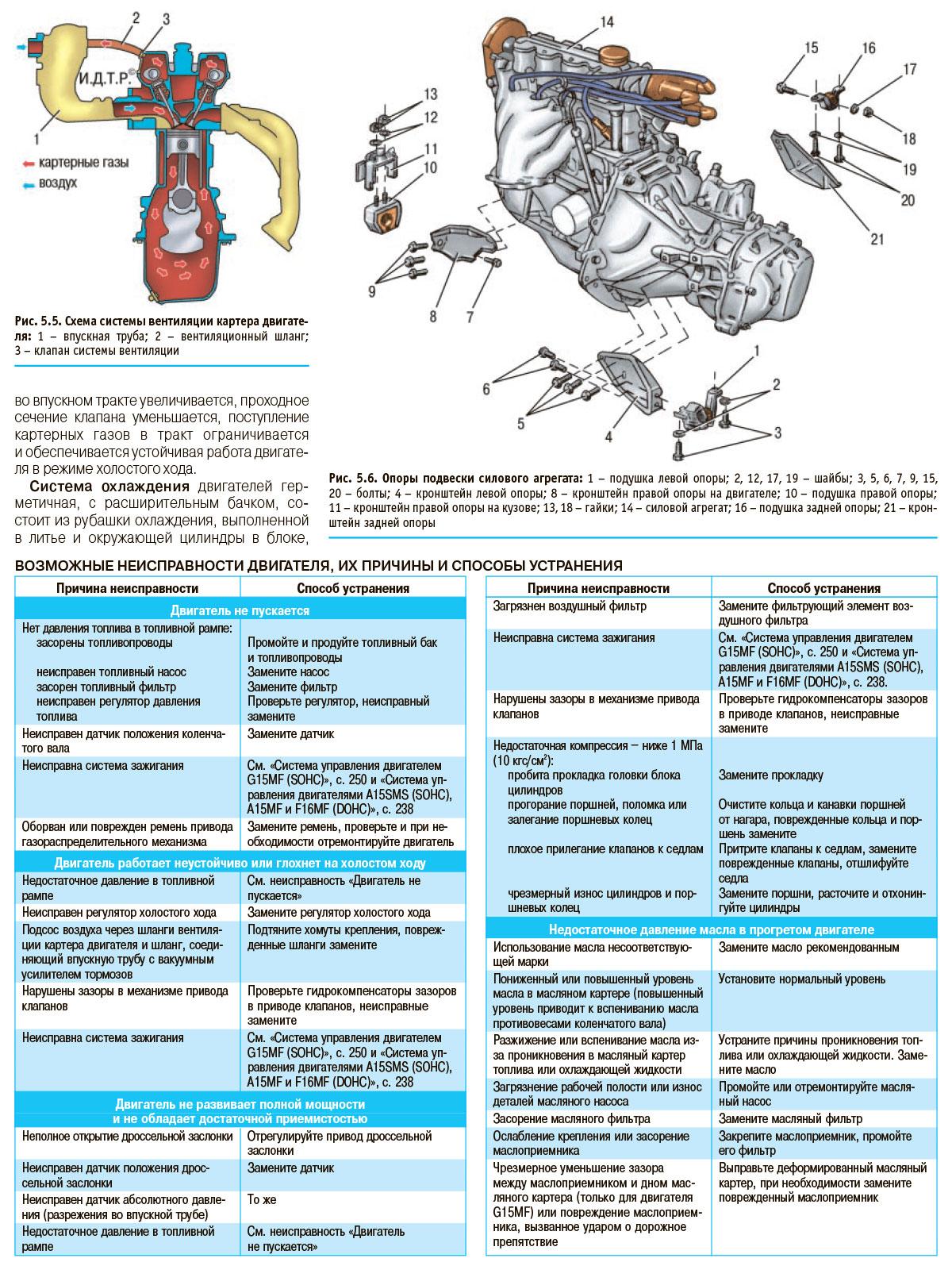 Схема коробки передач на нексии