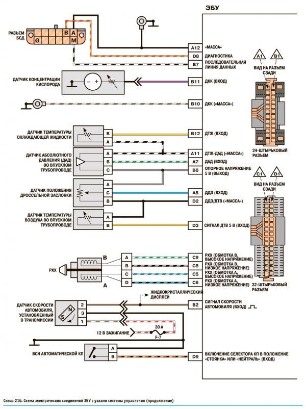 Схема системы охлаждения Дэу