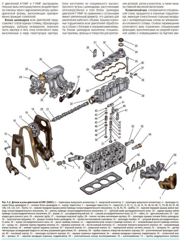 Переборка двигателя дэу нексия 151