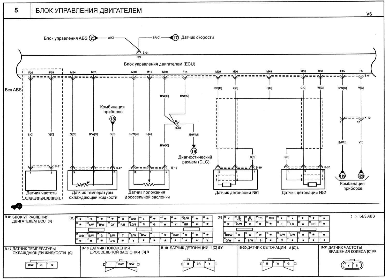 четырёх ступенчатая коробка передач схема управления