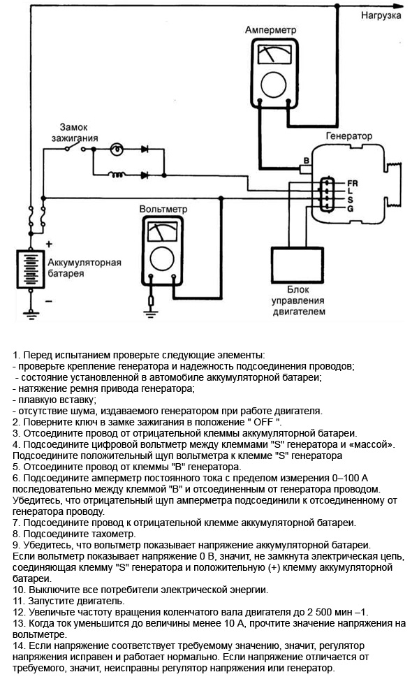 Электрические схемы КИА