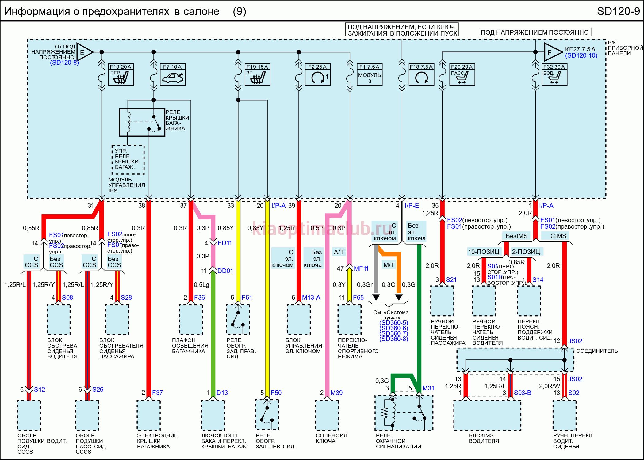Ручной тормоз киа спектра схема