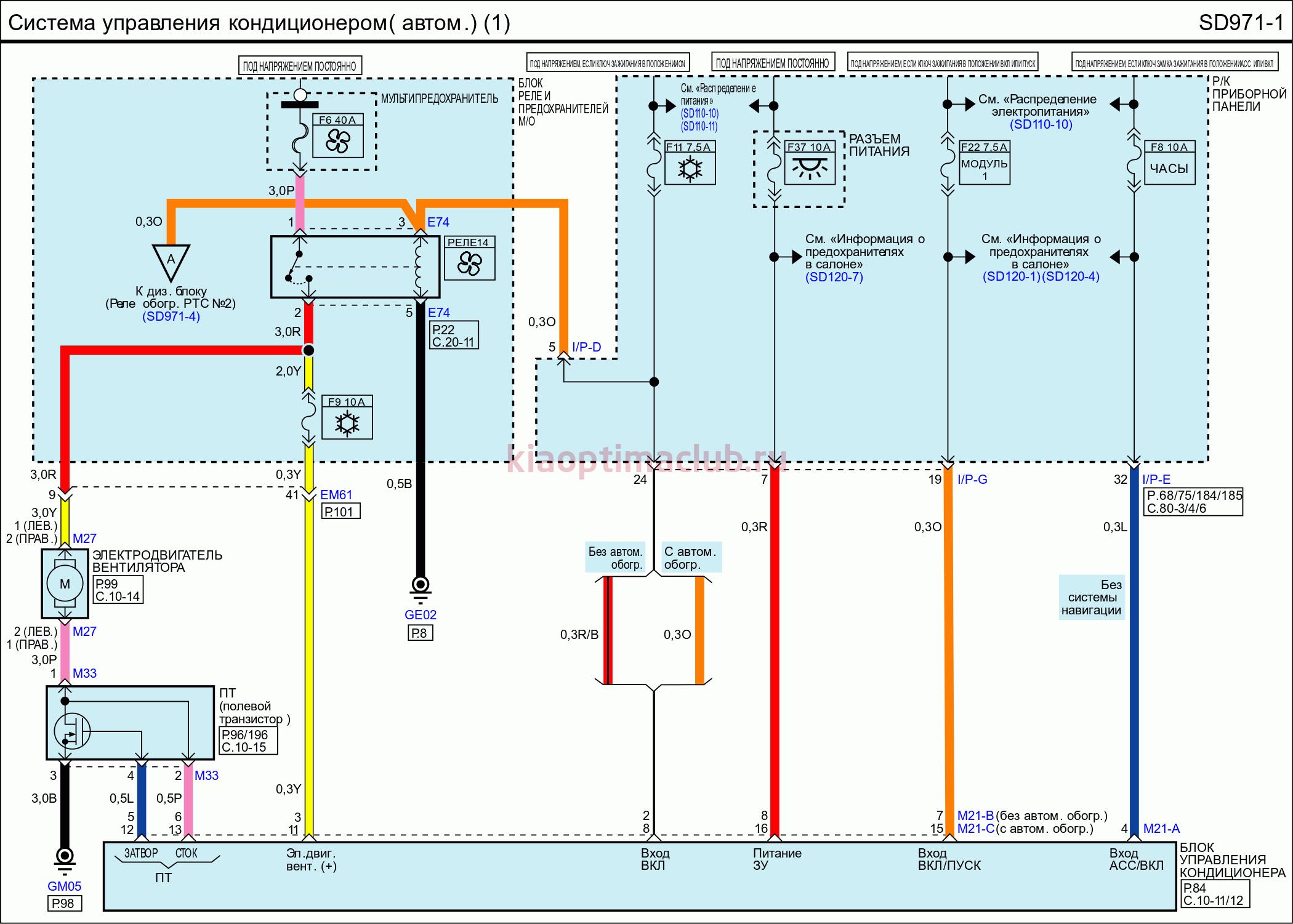 Схема блок управления кондиционеров