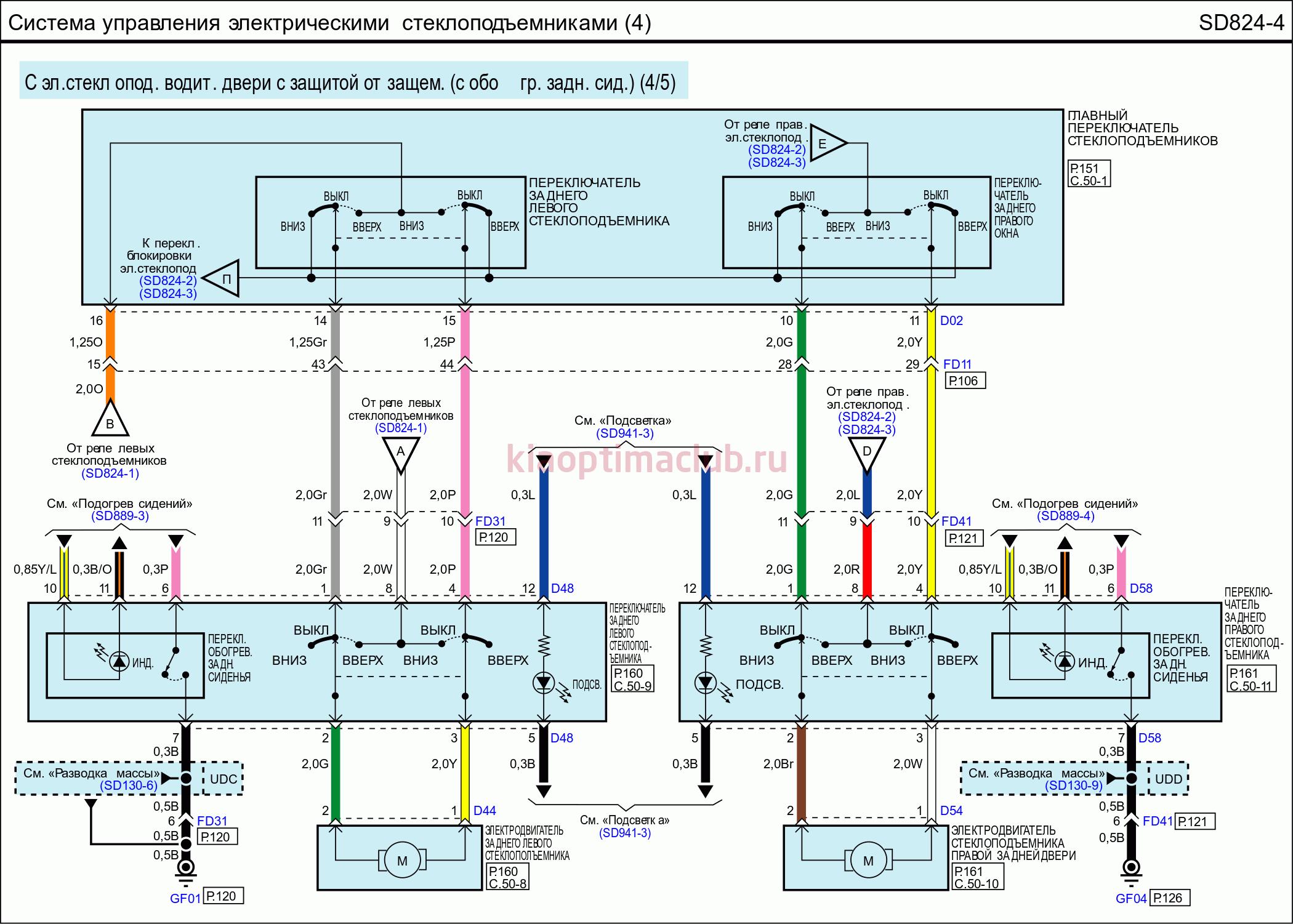 Схема ремонт подогрева сидений