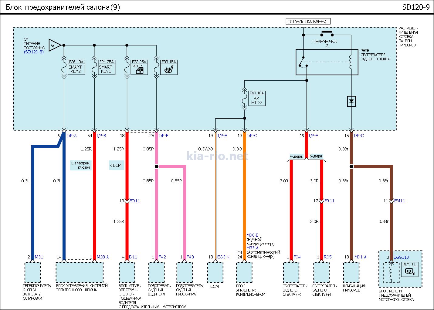 Блок предохранителей на фрилендер 2 схема