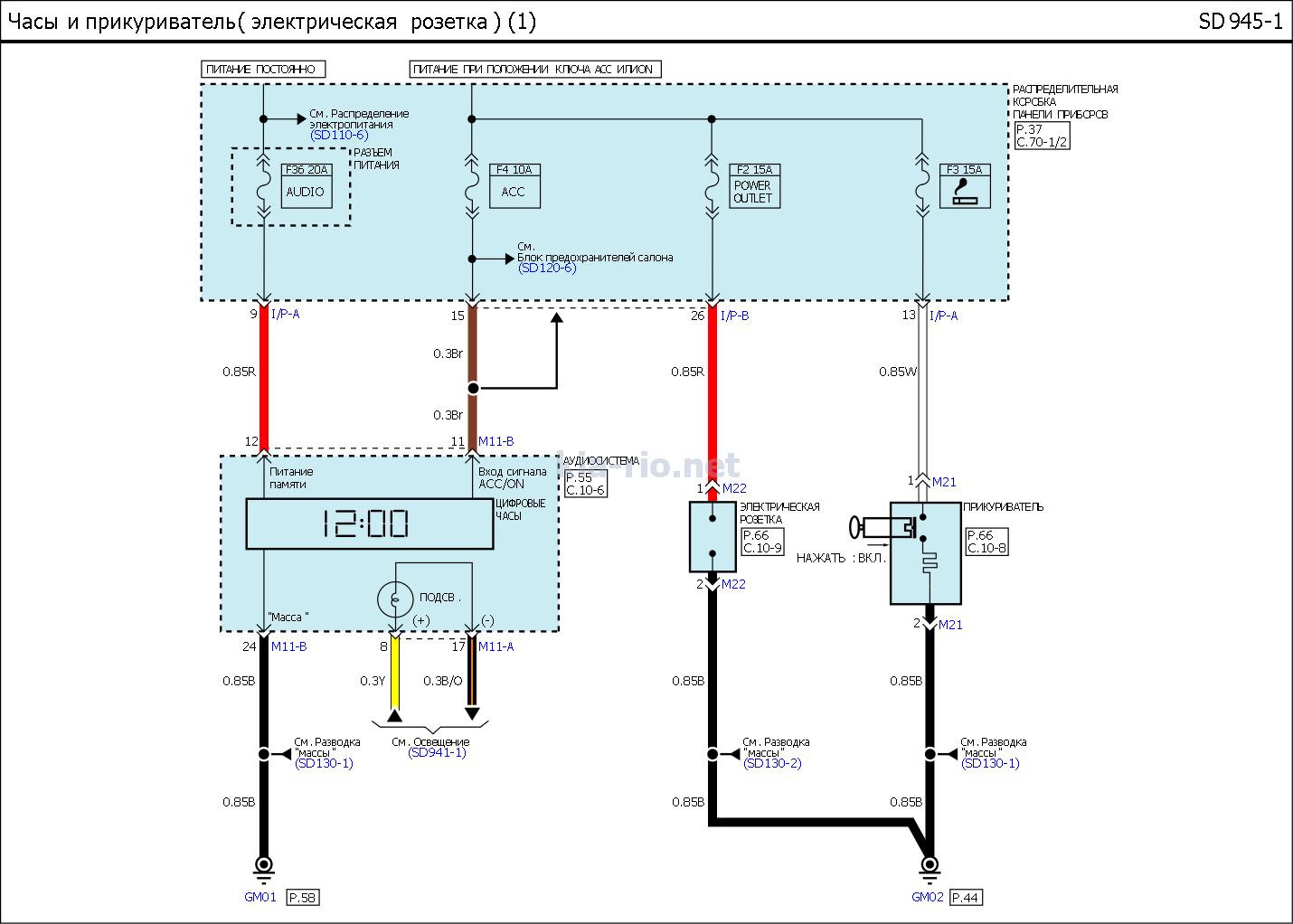 электрическая схема мечта 15м
