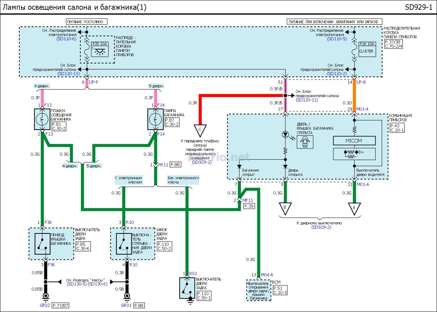 Схема подключения магнитолы rio