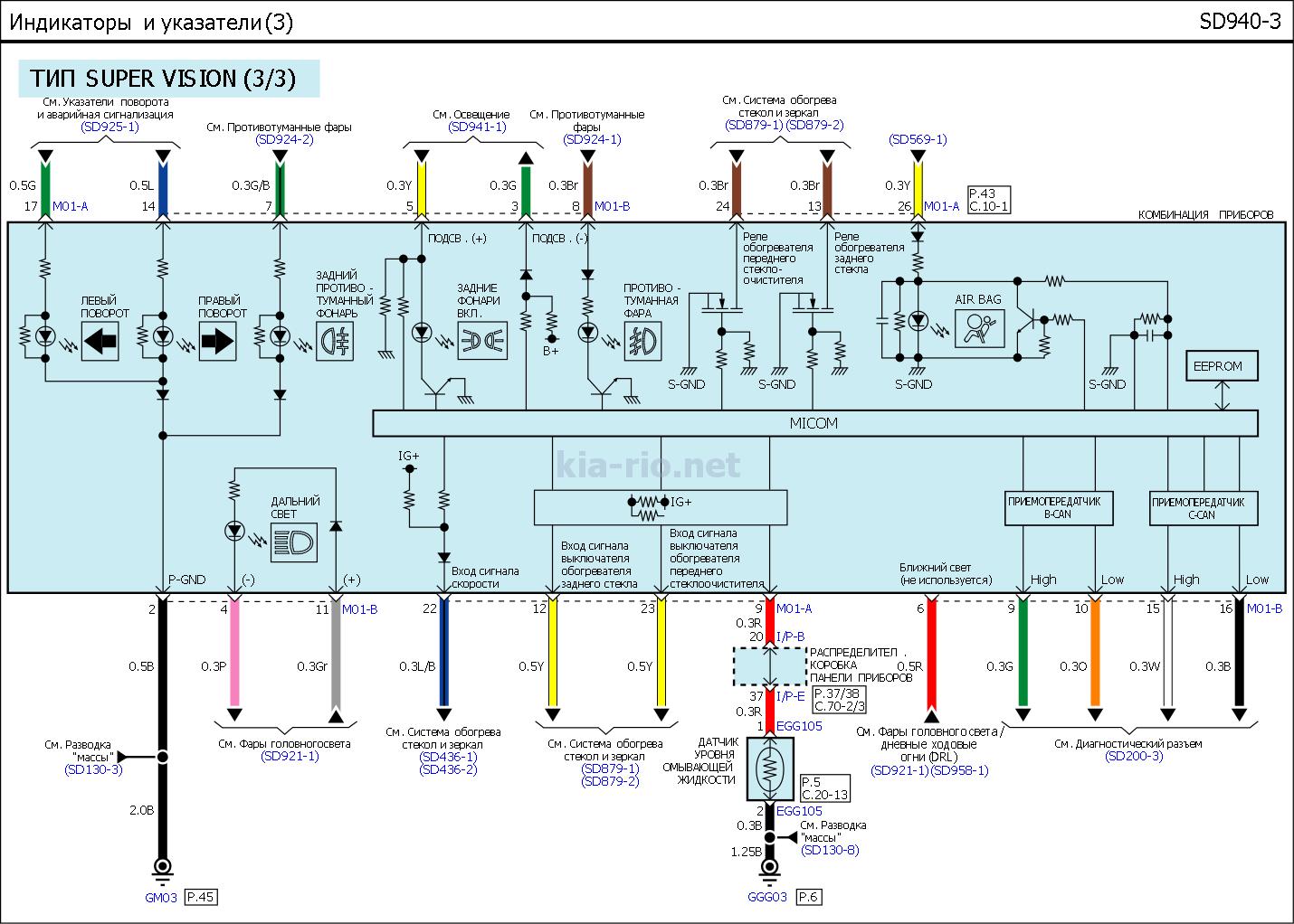 Схема панель приборов 2012