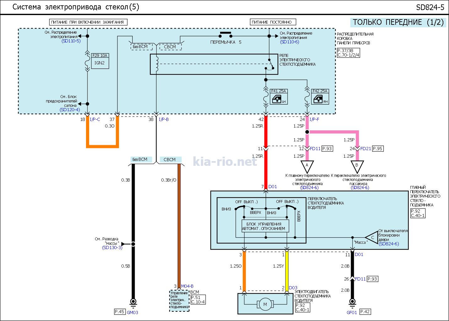 Схема подключения кнопок на руле киа рио