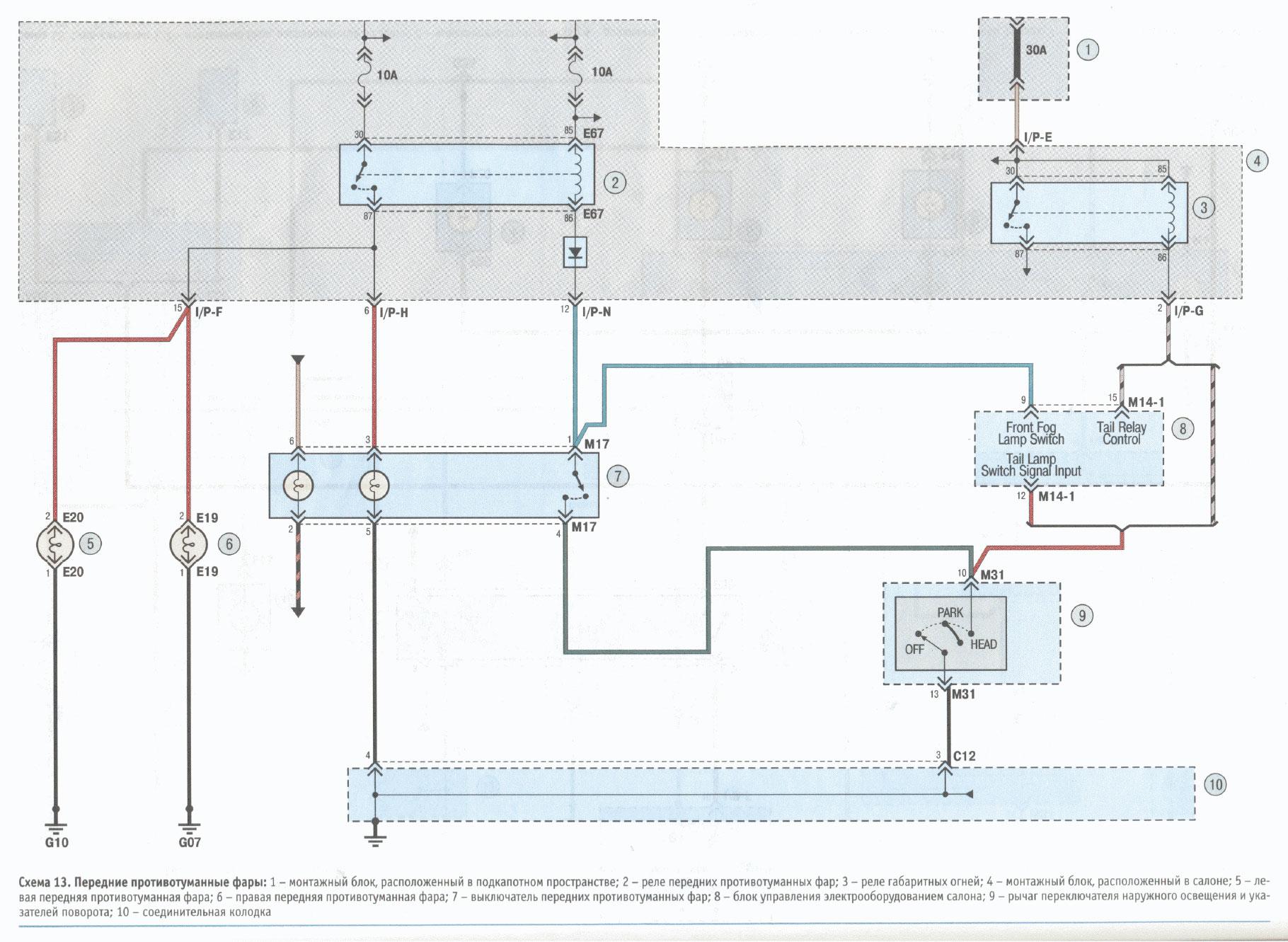 эл схема противотуманных фар