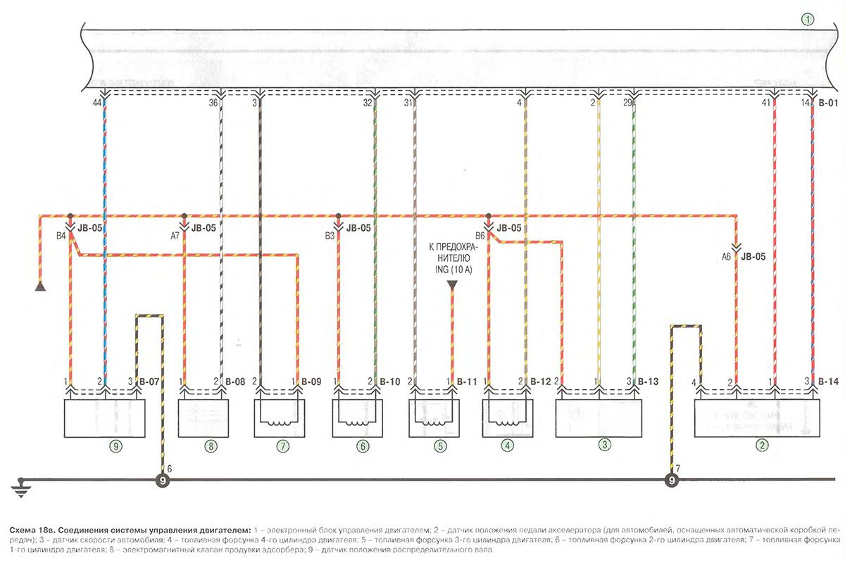 Киа спектра схема инжектора
