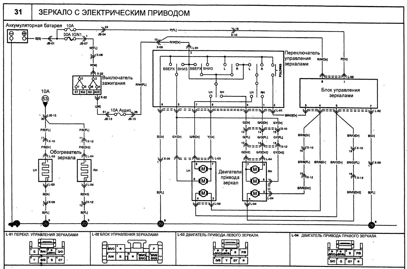 kia spectra схема двигателя