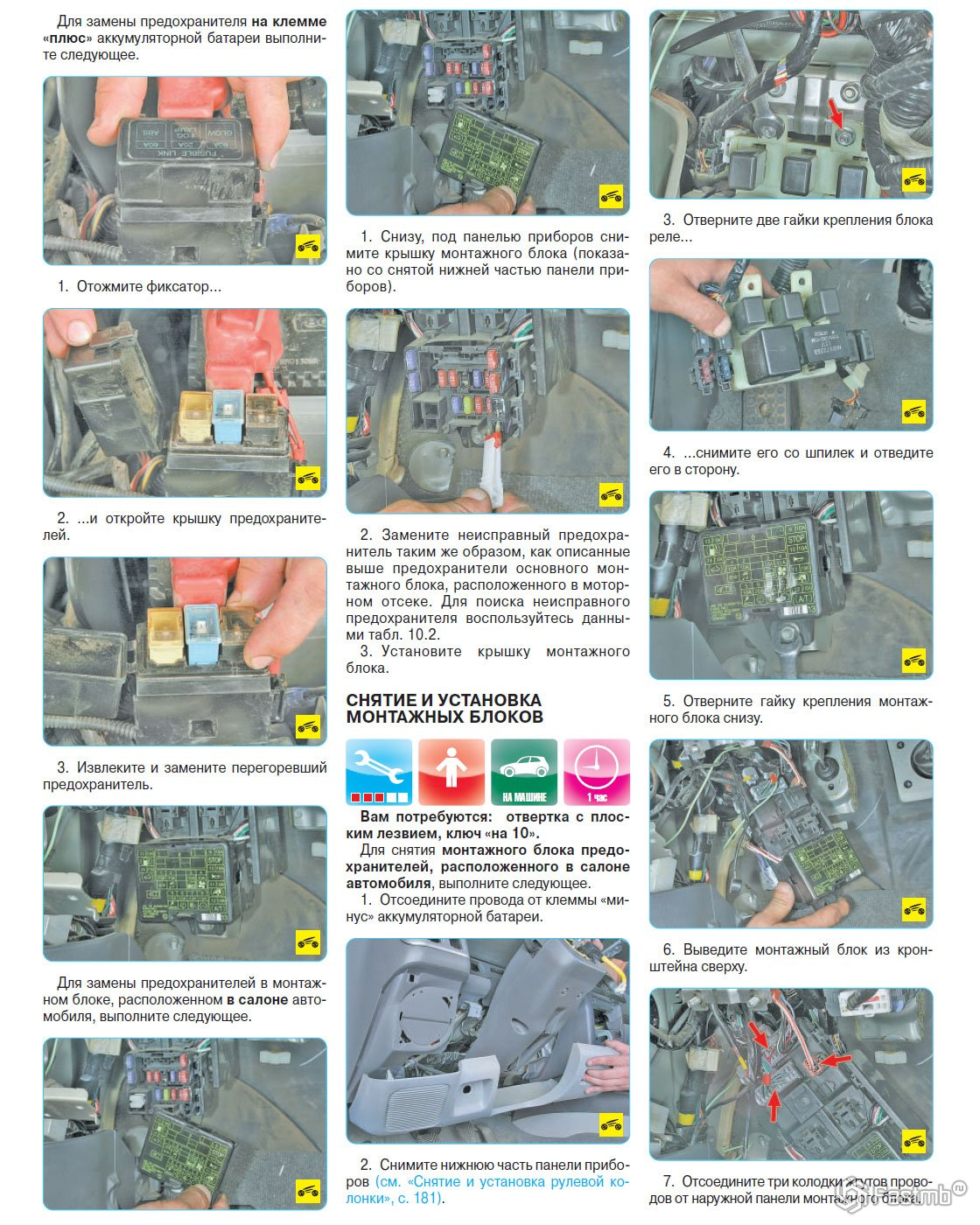 Схема блоков предохранителей mitsubishi pajero5