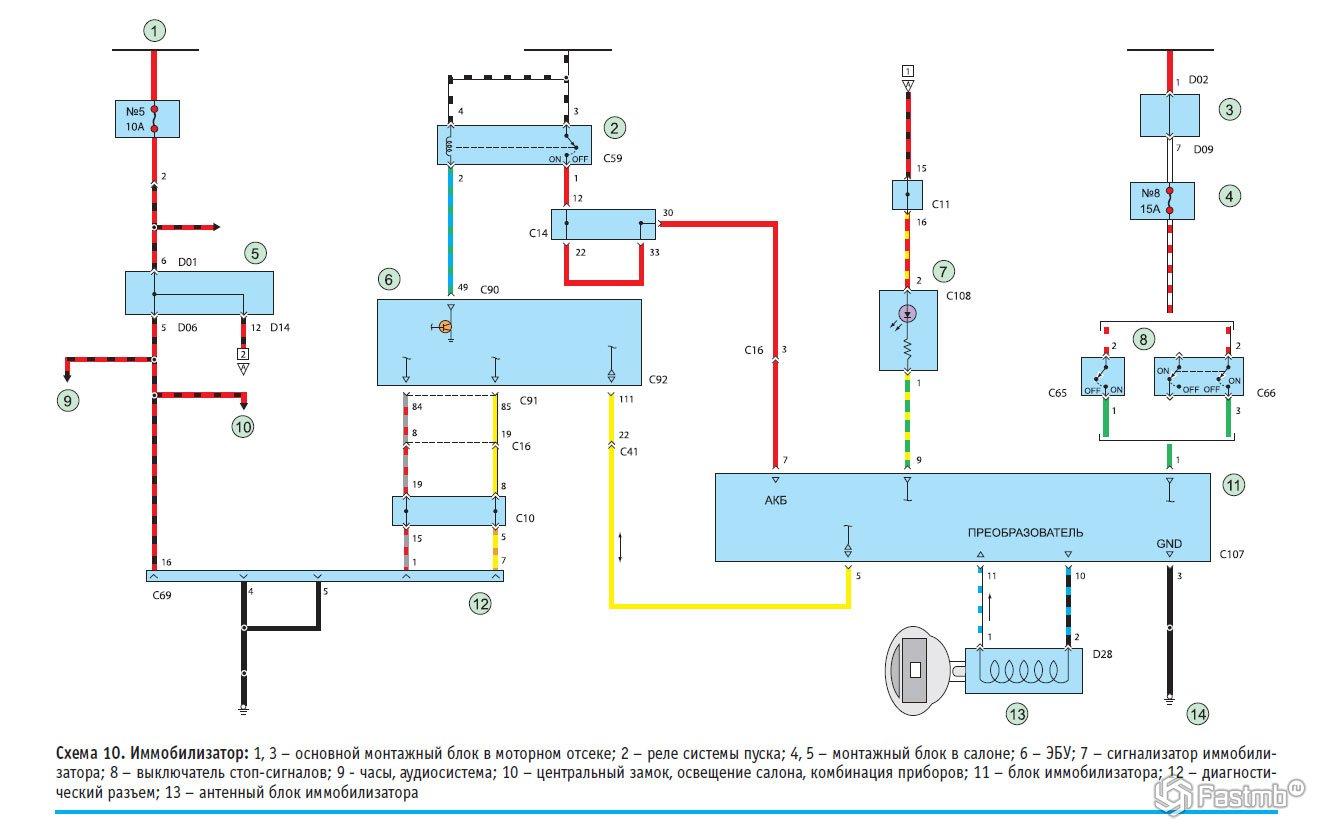 Схема иммобилайзера sheriff t35-atf
