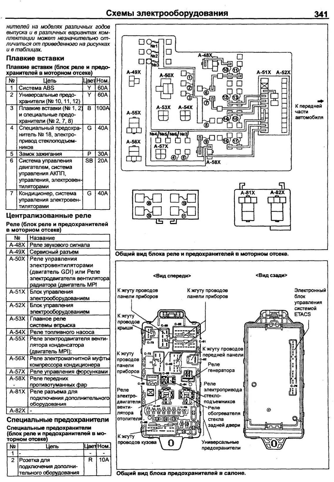 Мицубиси галант предохранители схема