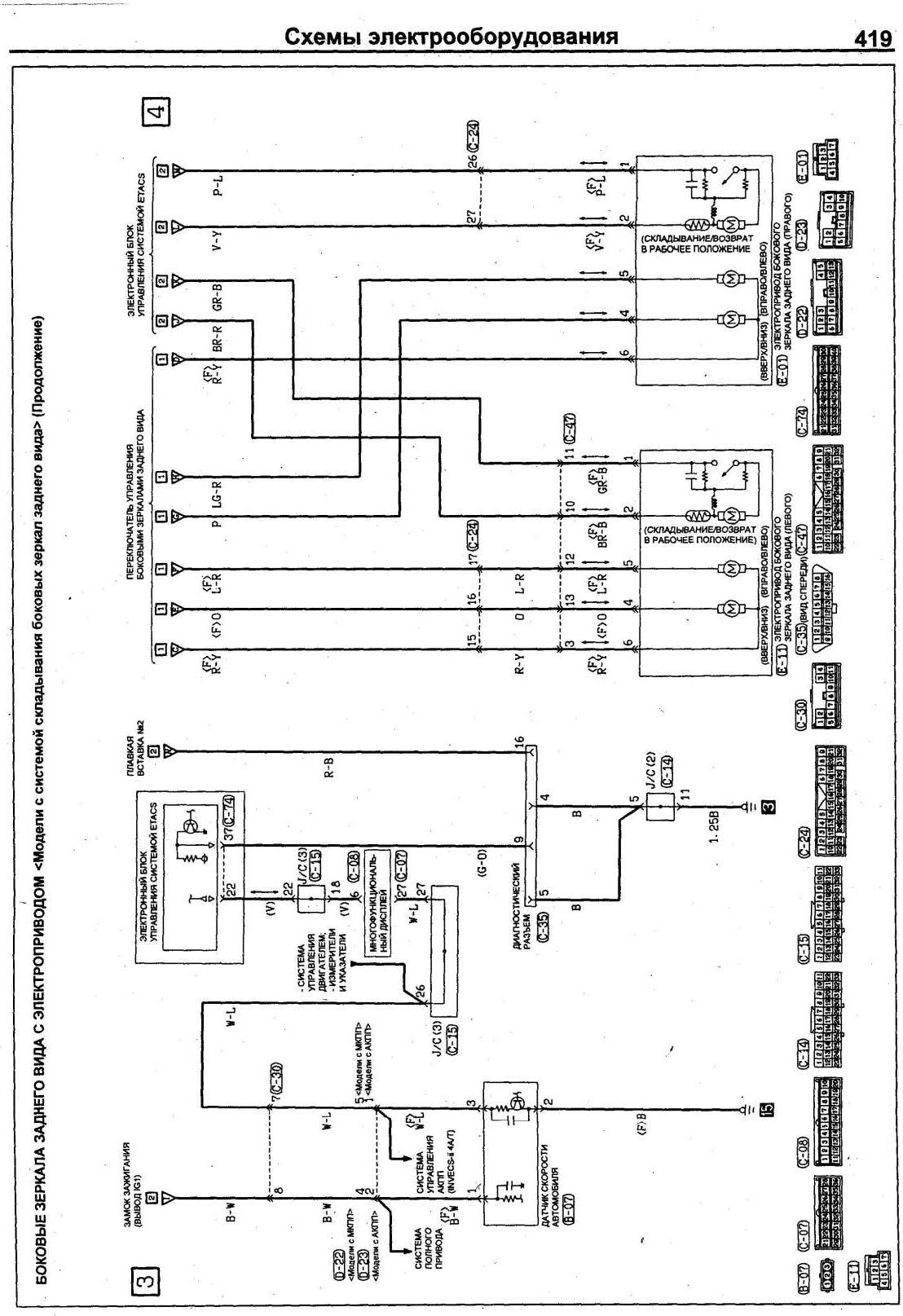 Инструкцию Электрической Схемы Mitsubishi Emeraude