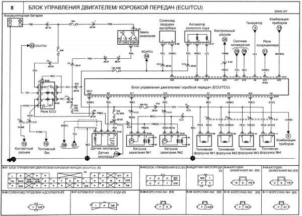 Электрическая схема ecu