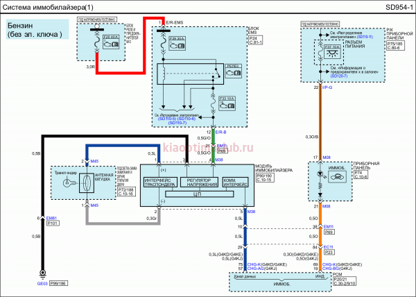 Электрическая схема KIA Optima