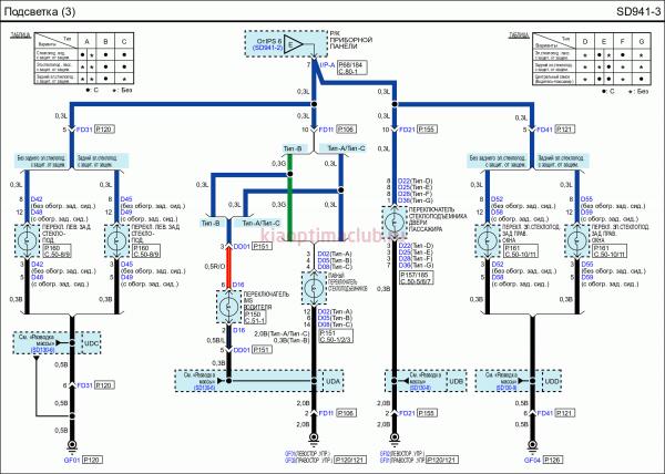 Схема работы иммобилайзера Киа