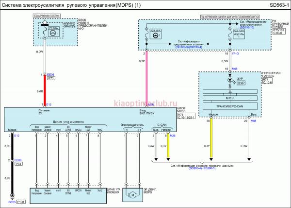 Схемы KIA Optima 3 (часть 3)