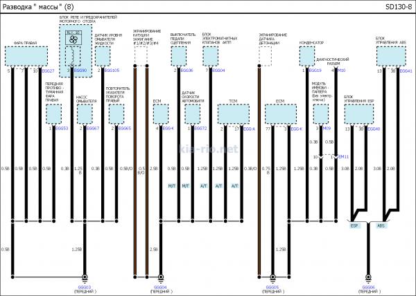 Схема разводка электропроводки в частном доТент для