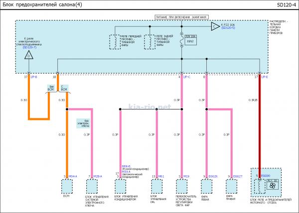 Схема электрооборудования киа рио фото 282