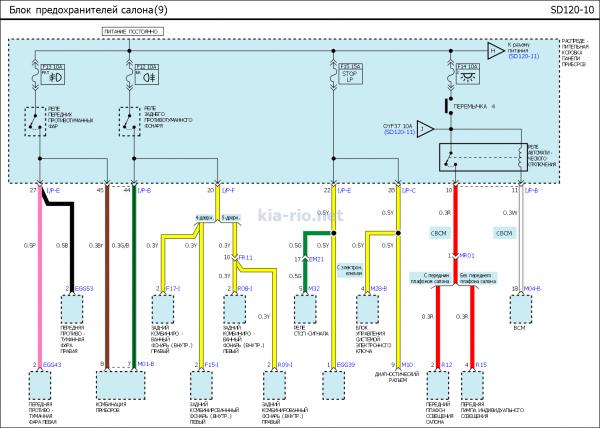 Схема электрооборудования киа рио фото 617