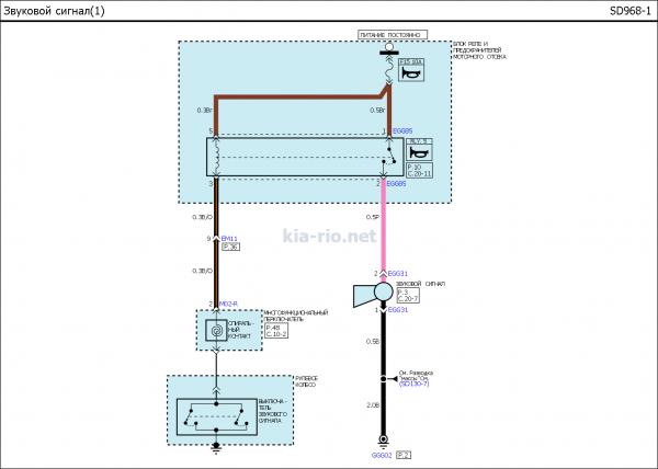 Схемы Kia Rio QB 2012: Часть 2
