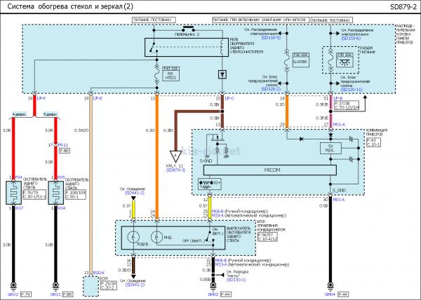 Схема системы стабилизации