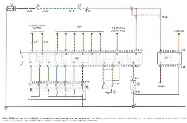 Электронная схема работы АБС