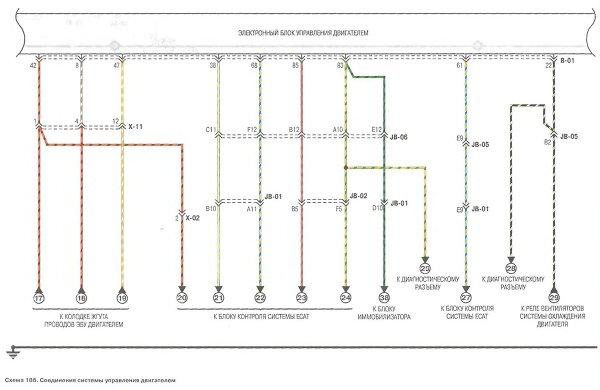 Блок предохранителей Киа-Спектры