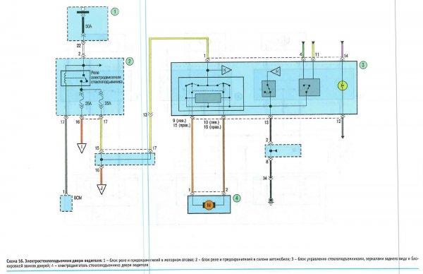 Электрические схемы Киа Церато
