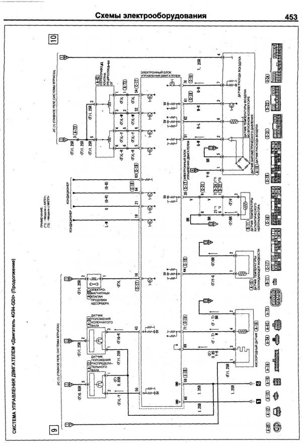 Схема системы управления АКПП: