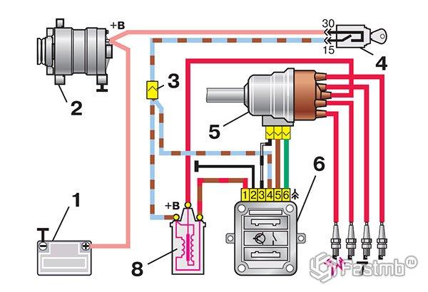 Схема зажигания ваз 2110