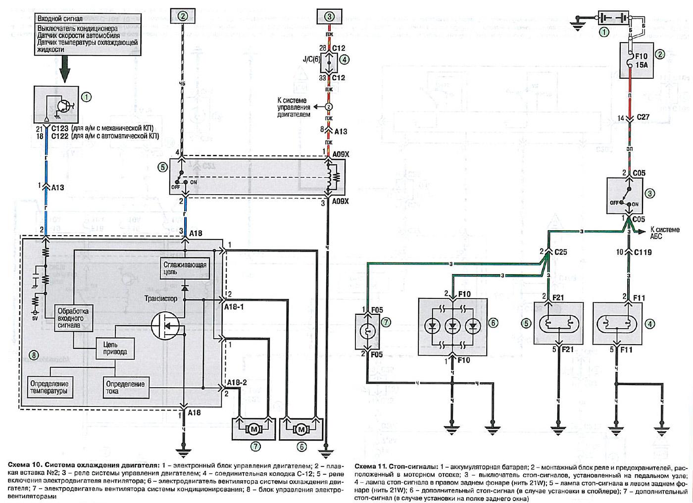Схема системы охлаждения на митсубиси кантер