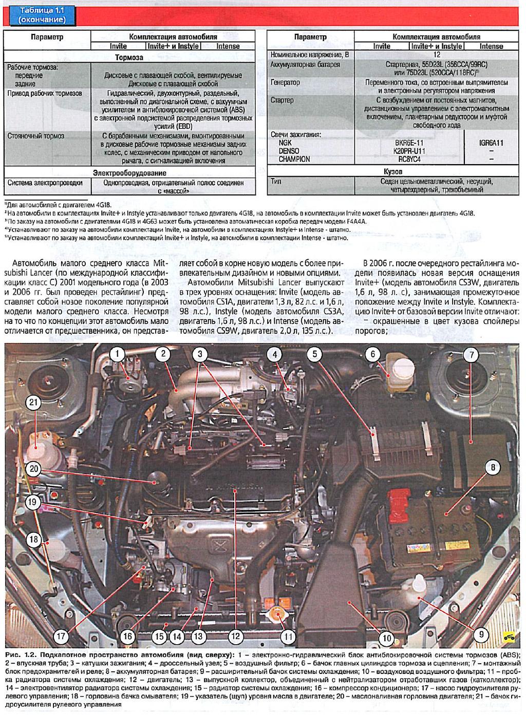 Lancer 9 схема электропроводки